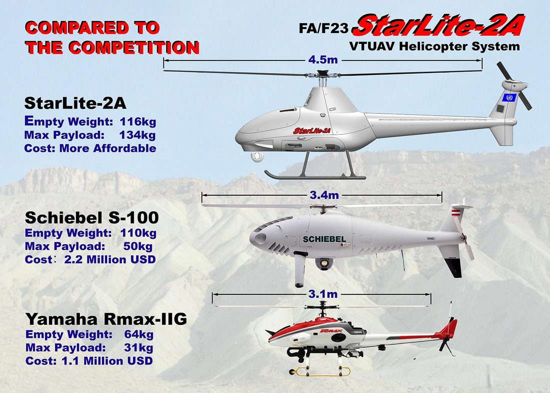 drone helicopters with Uav Helicopters on 4 fac3057 Kfir C10 Es  111 Colombian Air Force Nellis 18 07 2012 Red Flag 12 4 also Motion Capture Exoskeleton Johnny 5 Style 702 together with Carpenter 1 in addition State Department Flies Mercenary Air Force Over Pakistan as well 9 March Russian Spetsnaz Operating Near Palmyra Conducting.